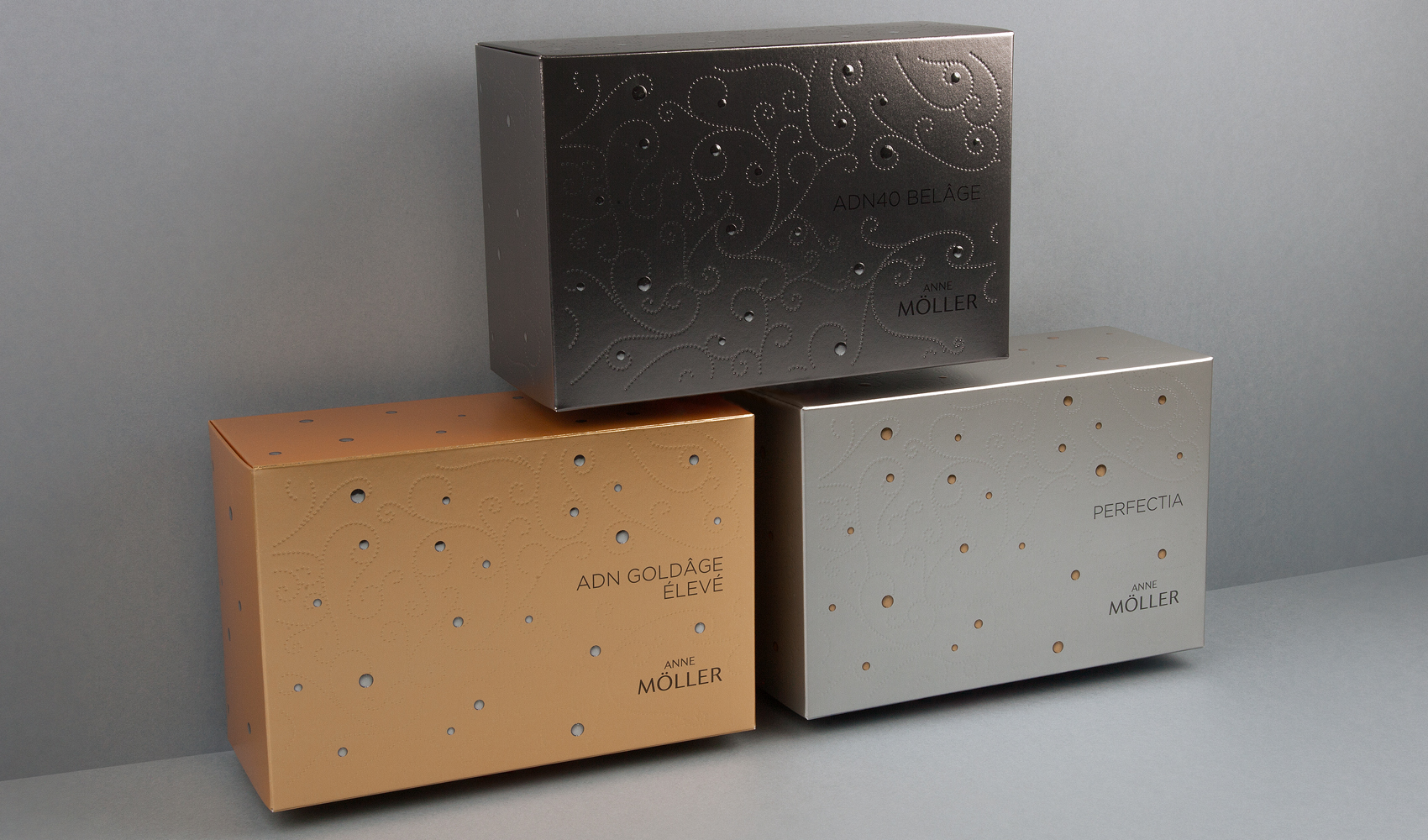 Packaging for Anne Möller